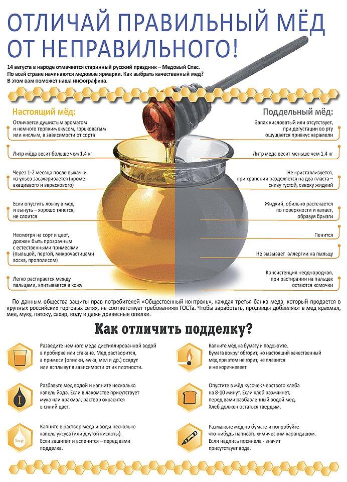 признаки качественного меда