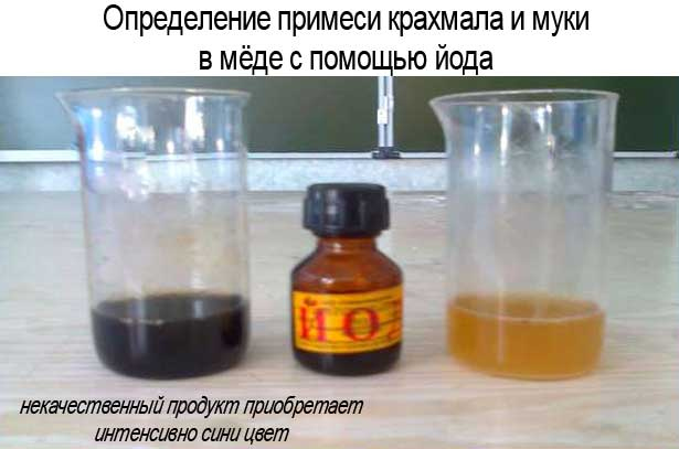 проверка качества меда йодом
