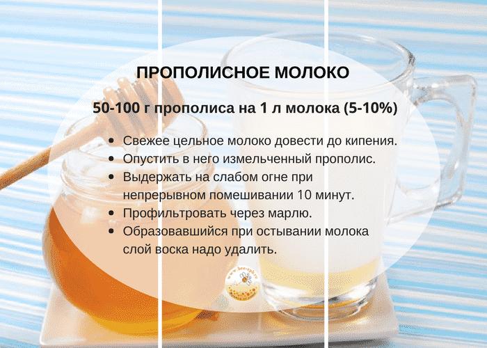 рецепт прополисного молока